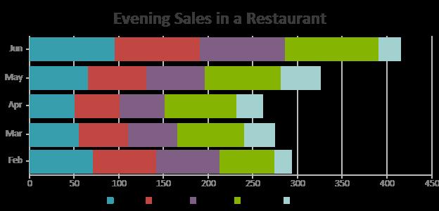 JavaScript Bar Charts | CanvasJS