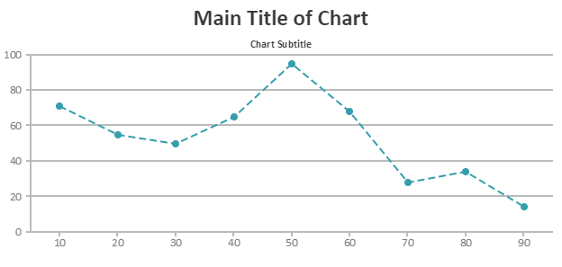 Javascript Chart Dotted Line