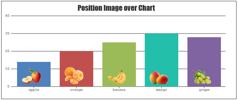 Position image over CanvasJS-Chart