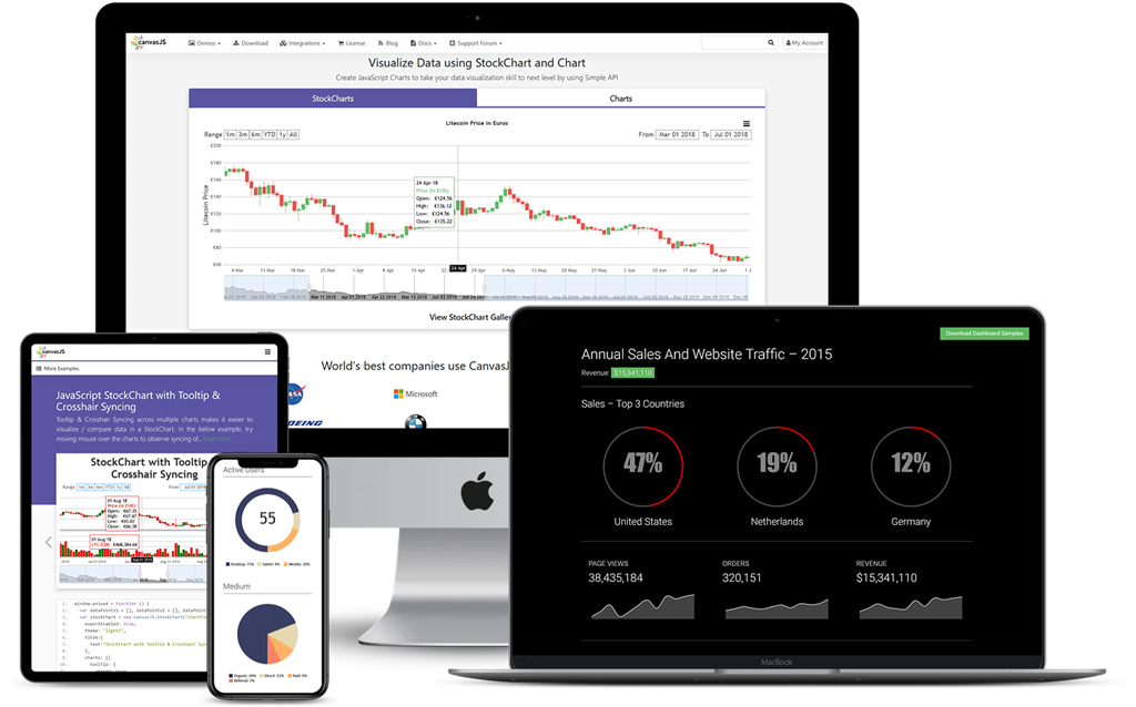 CanvasJS JavaScript Charts & StockCharts