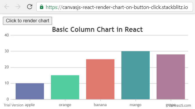 display chart on button click in react