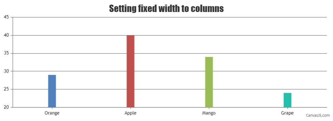 setting dataPoint width