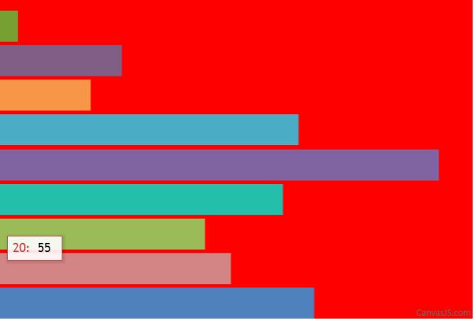 CanvasJS Basic Bar Chart with negative axisX margin