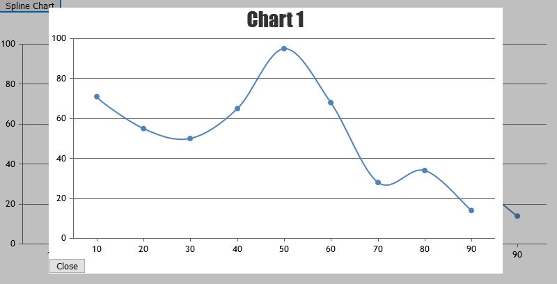 Clone chart in modal