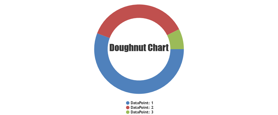 Doughnut Chart with title in the center