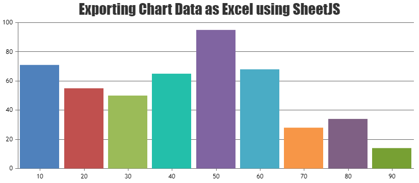 exporting chart data as excel