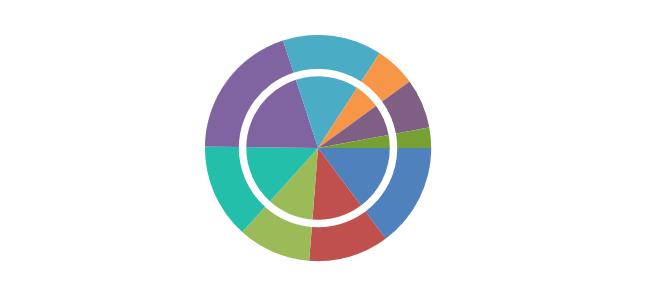 Pie Chart inside Doughnut Chart