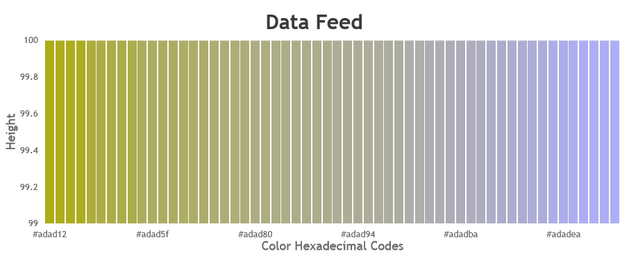 Column Chart with Gradient Colors