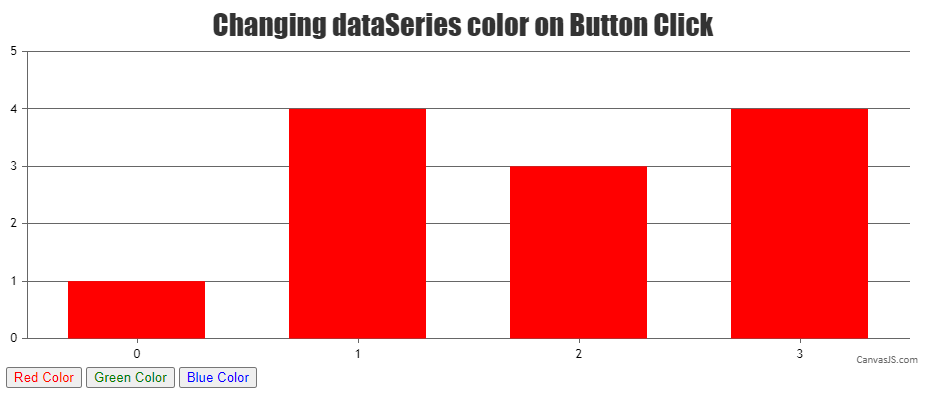 changing data-series color on button click