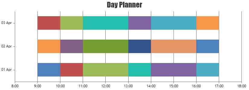 Day Planner using Range Bar Chart