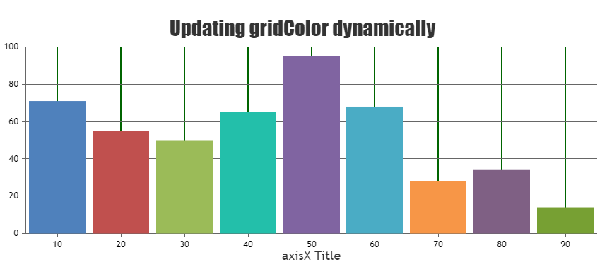 Updating gridColor dynamically