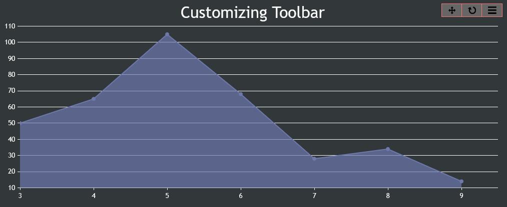 JavaScript Chart Toolbar - Dark Theme