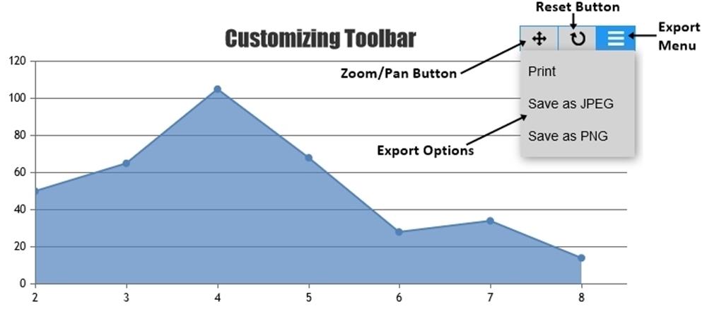 JavaScript Chart Toolbar