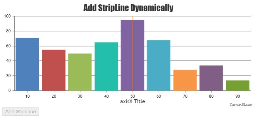 Adding StripLine Dynamically
