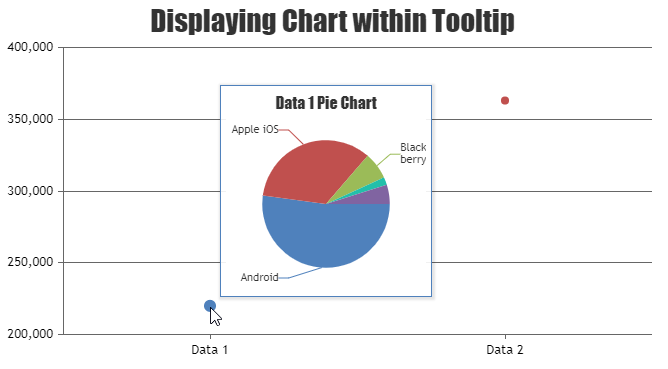 Displaying chart within Tooltip