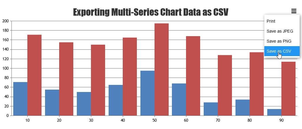 Export Multi Series Chart Data as CSV