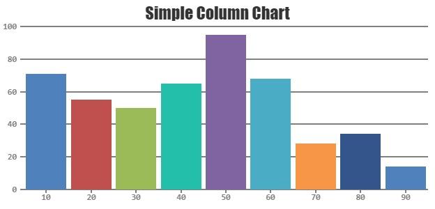 Beautiful JavaScript Charts & Graphs   CanvasJS