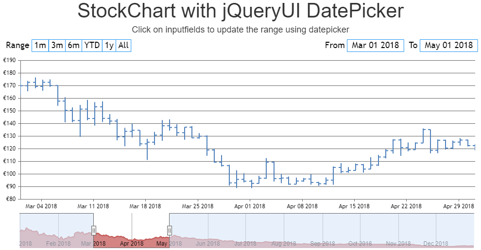 JavaScript StockChart with jQueryUI DatePicker