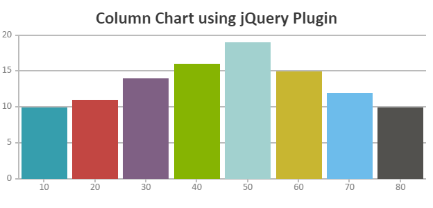Beautiful jQuery Charts & Graphs | CanvasJS