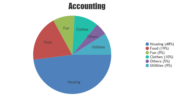 jQuery Pie Charts with Index / Data Labels placed Inside